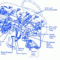 ford tempo 93g44681 1995 fuse box block circuit breaker diagram ford thunderbird 1995 dash fuse box block circuit breaker diagram
