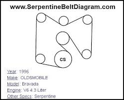 chevy 2 4 engine serpentine belt diagram wiring diagram local 1996 oldsmobile achieva serpentine belt diagram for v6 31 liter chevy 2 4 engine serpentine belt diagram