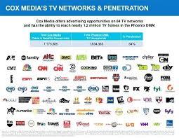diy network channel on medias diy tv channel number