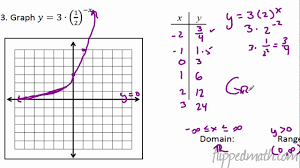 In this video lesson, we are going to discuss the law of cosines.this useful formula is used to solve triangles of all kinds. 7 1 Exponential Functions Pre Calculus