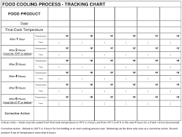 Food Tracking Chart Food Cooling Process Tracking Chart Nevada Download