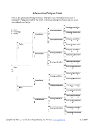 Dog Pedigree Chart Fill Online Printable Fillable Blank
