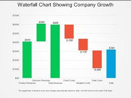 Waterfall Chart Template Powerpoint Waterfall Chart Showing Company Growth Powerpoint