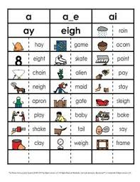 Phonics Patterns Interesting Vowel Phonics Patterns Picture And Word Sorts Long A A Ae Ai