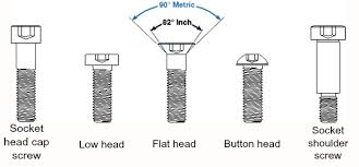 Screw Head Styles Chart Socket Head Cap Screw Basics Fasteners Bolts Screws And