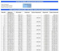 Amortization Chart For Mortgage Mortgage Amortization Calculator Acepeople Co