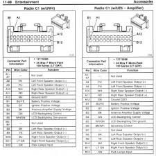 wiring diagram for becker radio schematics and wiring diagrams noob needs help replacing old becker new stereo peachparts