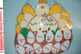Anchor Chart Ideas For Kindergarten Gigglepotz Birthday