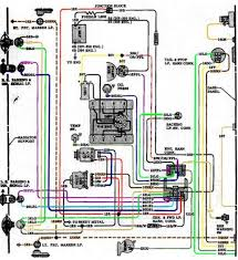 chevy 350 wiring diagram chevy wiring diagrams online 1972 chevy c10 starter wiring diagram