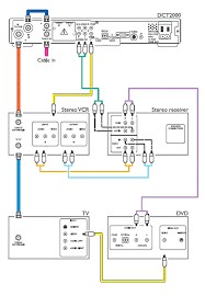 cable diagrams Svideo To Rca Wiring Diagram back to top ↑ svideo to rca connection diagram