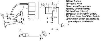 2010 f150 headlight fuse box wiring diagram shrutiradio free ford wiring diagrams online at 2010 F150 Wiring Diagram