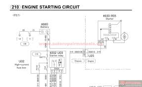 mitsubishi gto wiring diagram mitsubishi wiring diagrams mitsubishi canter uro3 for shop manual electrical2 mitsubishi gto wiring diagram