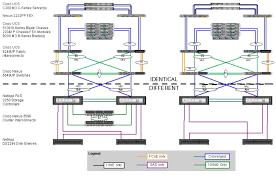 flexpod data center vmware vsphere design guide cisco it