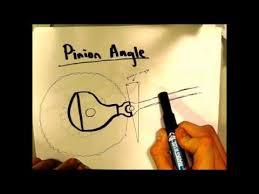 Driveline Vibrations And Pinion Angles