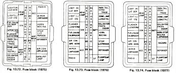 datsun 280z fuse box wiring diagram for you • datsun 280z fuse box