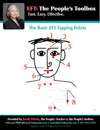 Eft Tapping Points Chart Pdf What Is Eft Jondi Whitis