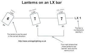 theatrical dmx lighting wiring diagram system quick start guide of stage lighting plan lighting design and communication stage rh onstagelighting co uk dmx wiring diagram raw lighting control panel wiring diagram