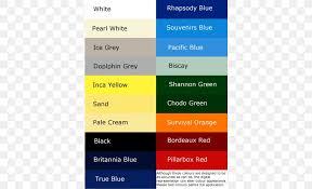 Hempel Group Anti Fouling Paint Coating Enamel Paint Png