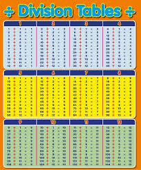 Division Chart To 12 Division Table 1 12 Learning Printable