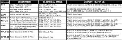 muh102 qmark unit heater q mark muh electric unit heater 10 kw Baseboard Heater Wiring Diagram at Qmark Heaters Module Muh102 Wiring Diagram
