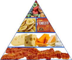 unhealthy food pyramid. Contemporary Food Foodpyramid  By JSF539 With Unhealthy Food Pyramid