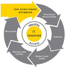 how cyber security works ey advisory services cybersecurity ey japan