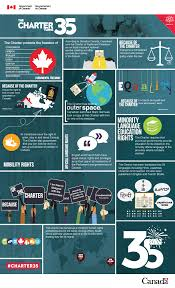 Image result for Get the Right Legal Advice in Canada
