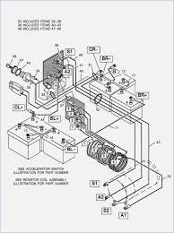 golf cart battery wiring diagram ez go wagnerdesign co 2008 EZ Go Gas Wiring Diagram wiring diagram 36 volt ez go golf cart wiring diagram ez go gas, golf cart