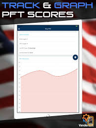 Navy Pfa Chart 2019 Navy Prt Calculator Us Navy Pfa Calculator Bca For