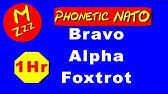 Grammar songs for learning english. Learn The Phonetic Radio Alphabet Song Youtube