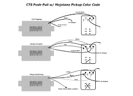 help cts push pull wiring the gear page and here is the wiring diagram