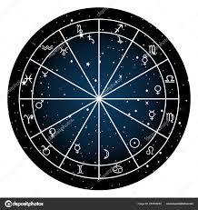 Astrology Zodiac Natal Chart Zodiac Signs Planets Stock