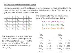 Section 7.3 Multiplication in Different Bases - ppt video online ...