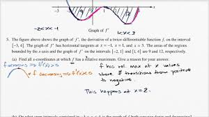 Your calculus students won't even realize they are practivcing and reviewing limits, derivatives and appications of derivatives with the engaging self checking digital activity. Ap Calculus Practice Questions Khan Academy