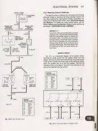 bmw e i wiring diagram images bmw e website as well bmw e30 ignition wiring diagram bmw