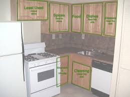 organization organize a small kitchen best small apartment