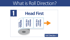 Label Unwind Chart What Is The Roll Unwind Direction Of A Label Label