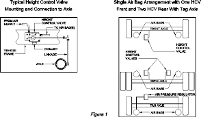 airbag suspension wiring diagram schematics and wiring diagrams air ride pressor relay located on a 2003 lincoln town car