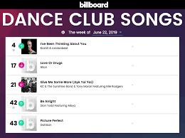 Top 5 Chart Songs Pin On Charts Remixes Press
