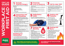 Laboratory First Aid Chart First Aid Poster Download Free Workplace Resources Alsco