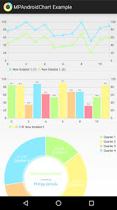 Line Chart In Android Studio Android Pie Chart Example Code Bedowntowndaytona Com