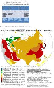 Map From The Foreign Service Institute Estimated Time To