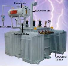 parts of a power transformer owlcation Electrical Transformer Diagram components of a transformer electrical transformers diagrams