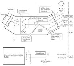 wiring diagram chevy distributor cap the wiring diagram chevy 350 distributor wiring diagram nilza wiring diagram