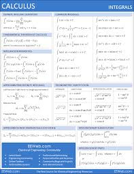 math help electronics and electrical engineering tools eeweb calculus integrals math sheet
