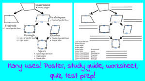 Quadrilateral Flow Chart Blank Quadrilateral Flow Chart