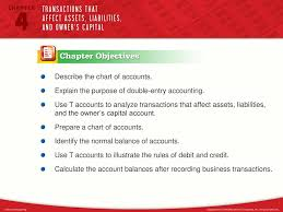 Normal Balances Of Accounts Chart A Businesss Transactions Can Be Analyzed By Using The