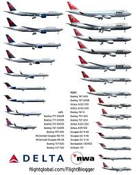 Boeing Aircraft Size Chart 55 You Will Love Aircraft Size Comparison Chart