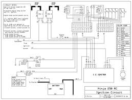 wiring diagram ninja r wiring auto wiring diagram schematic kawasaki bayou 250 wiring diagram the wiring on wiring diagram ninja 250r