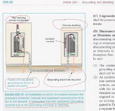 wiring diagram for sub panel the wiring diagram readingrat net Wiring Diagram For Sub Panel wiring diagram for sub panel the wiring diagram wiring diagram for sub panel for outbuilding